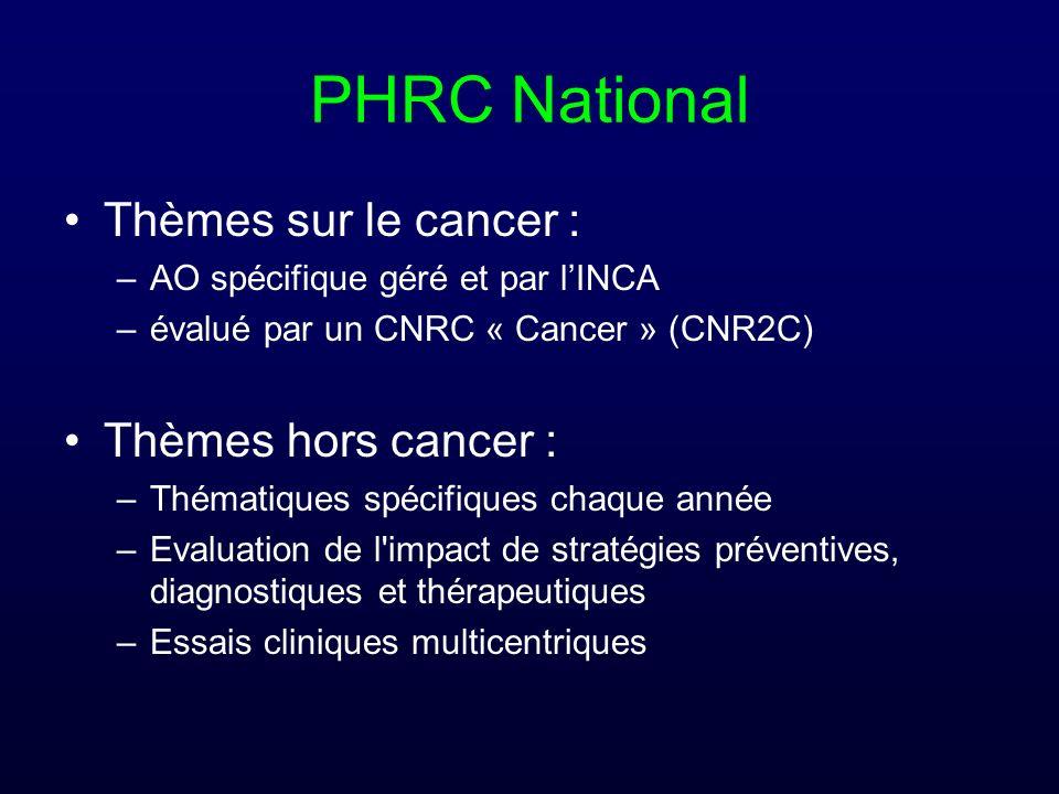 PHRC National Thèmes sur le cancer : –AO spécifique géré et par lINCA –évalué par un CNRC « Cancer » (CNR2C) Thèmes hors cancer : –Thématiques spécifiques chaque année –Evaluation de l impact de stratégies préventives, diagnostiques et thérapeutiques –Essais cliniques multicentriques