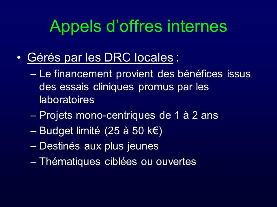 Appels doffres internes Gérés par les DRC locales : –Le financement provient des bénéfices issus des essais cliniques promus par les laboratoires –Projets mono-centriques de 1 à 2 ans –Budget limité (25 à 50 k) –Destinés aux plus jeunes –Thématiques ciblées ou ouvertes