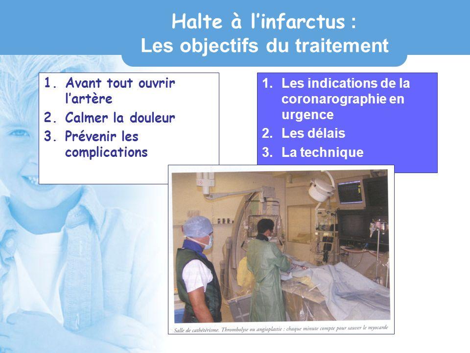 Halte à linfarctus : Les objectifs du traitement 1.Avant tout ouvrir lartère 2.Calmer la douleur 3.Prévenir les complications 1.Les indications de la