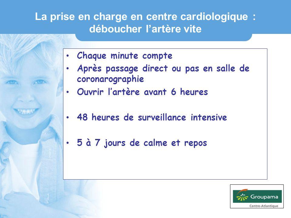 La prise en charge en centre cardiologique : déboucher lartère vite Chaque minute compte Après passage direct ou pas en salle de coronarographie Ouvri