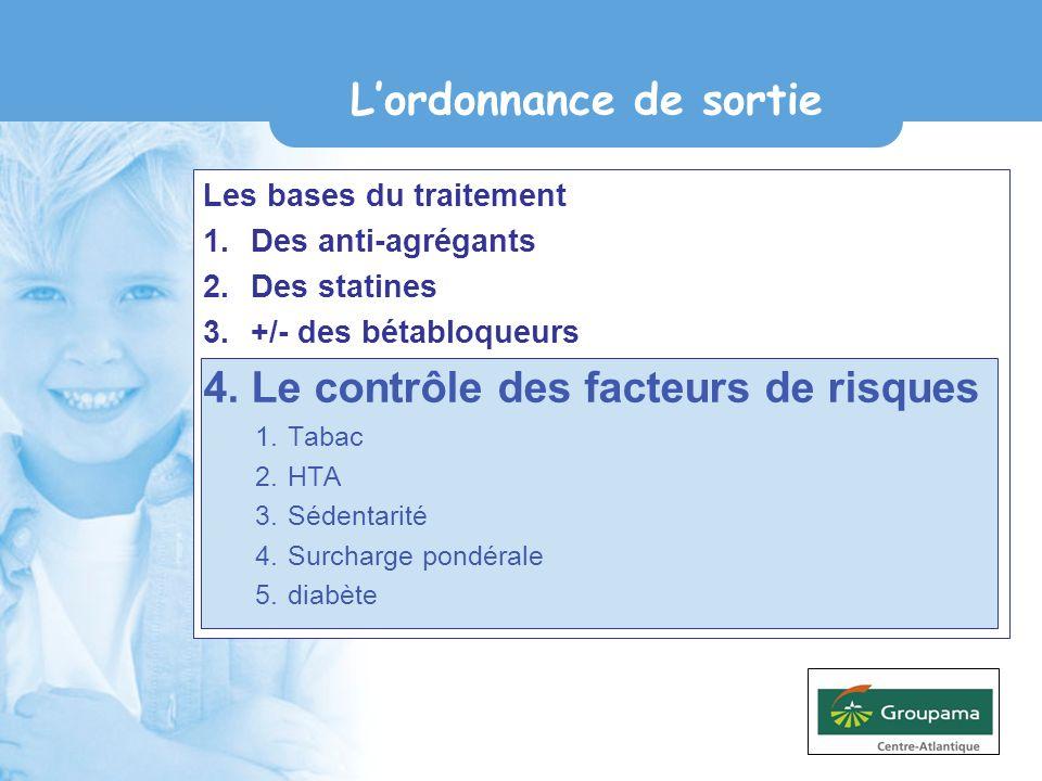 Lordonnance de sortie Les bases du traitement 1.Des anti-agrégants 2.Des statines 3.+/- des bétabloqueurs 4.Le contrôle des facteurs de risques 1.Taba