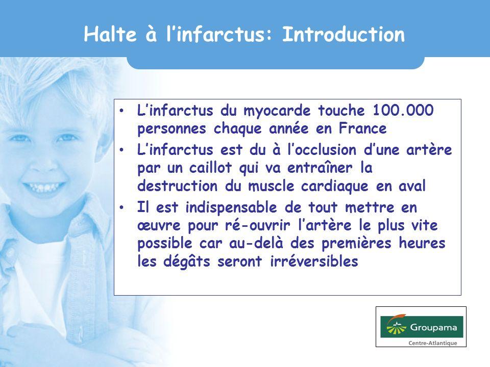 Halte à linfarctus: Introduction Linfarctus du myocarde touche 100.000 personnes chaque année en France Linfarctus est du à locclusion dune artère par