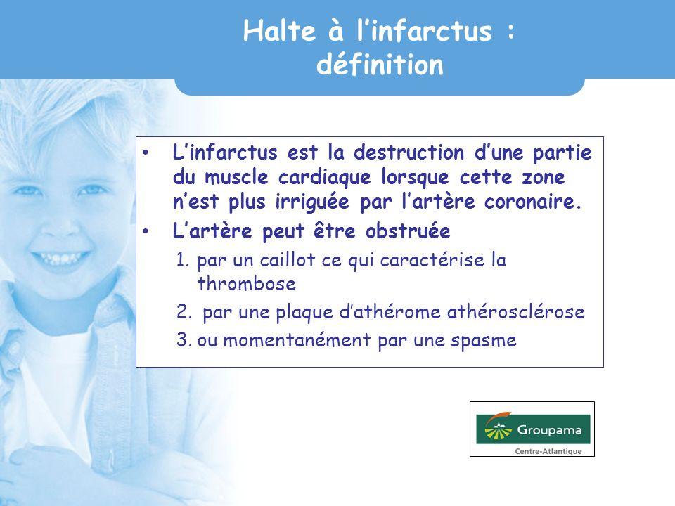 Halte à linfarctus : définition Linfarctus est la destruction dune partie du muscle cardiaque lorsque cette zone nest plus irriguée par lartère corona