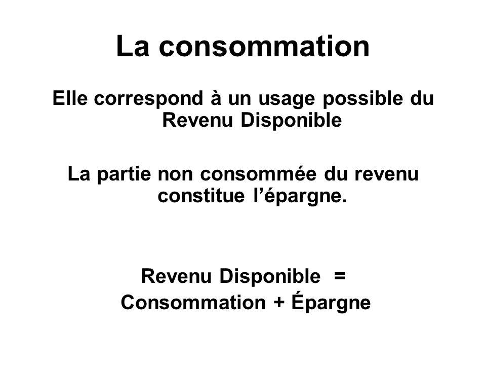 La consommation Consommer = détruire Destruction lors du premier usage : biens non durables, Destruction progressive : biens durables, Destruction implicite : services qui nexistent que durant leur consommation.