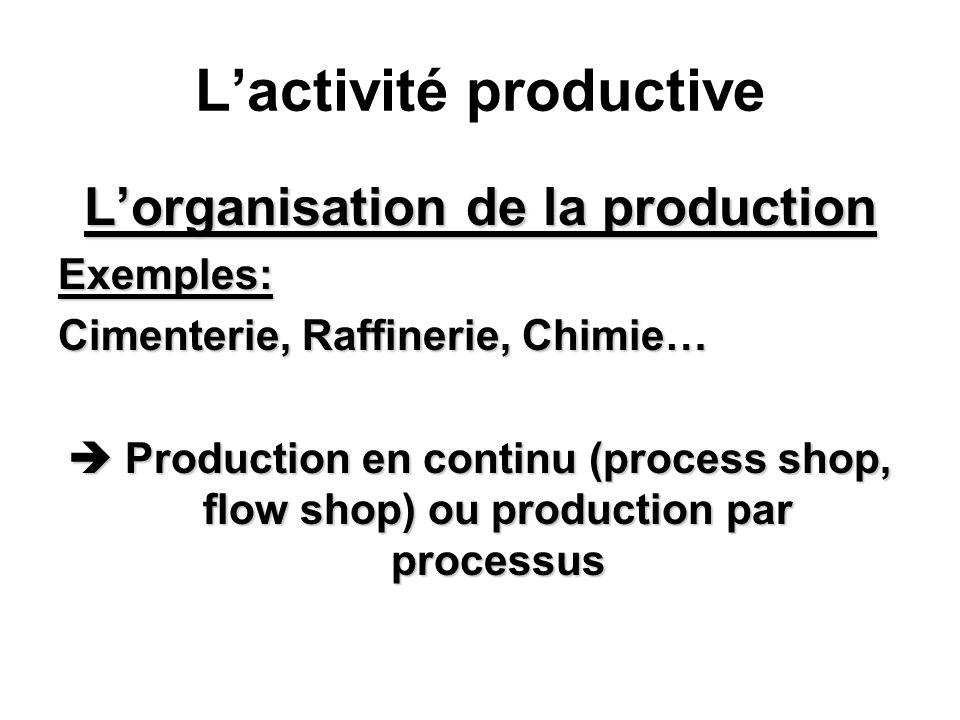Lactivité productive Lorganisation de la production Exemples: Cimenterie, Raffinerie, Chimie… Production en continu (process shop, flow shop) ou production par processus Production en continu (process shop, flow shop) ou production par processus