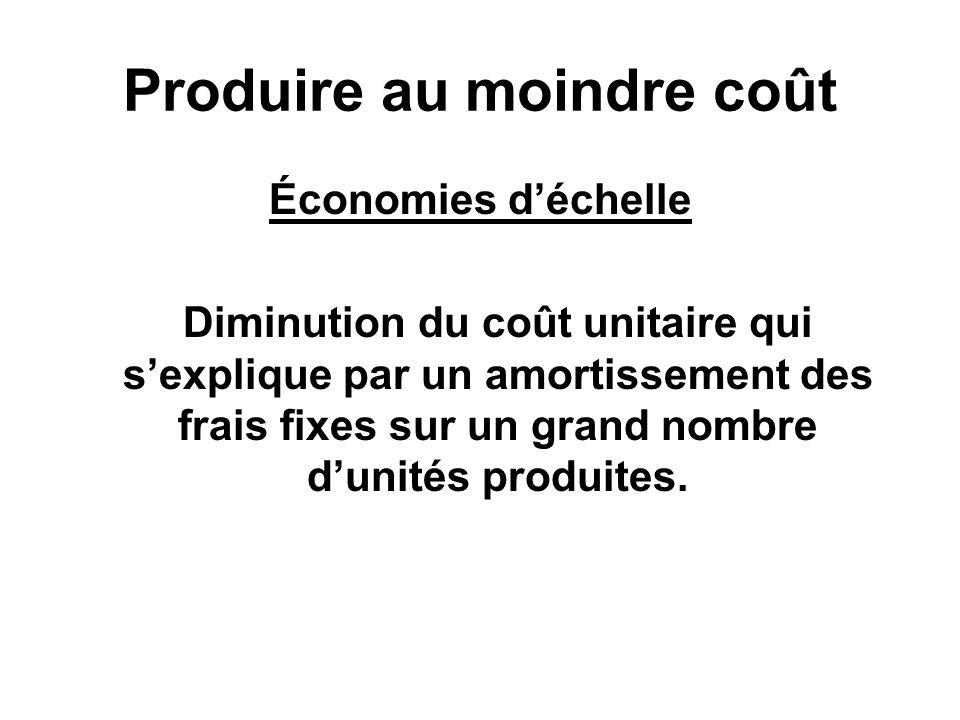 Produire au moindre coût Économies déchelle Diminution du coût unitaire qui sexplique par un amortissement des frais fixes sur un grand nombre dunités produites.