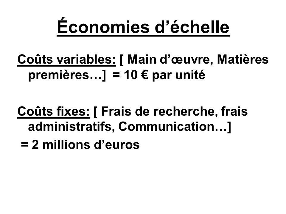 Économies déchelle Coûts variables: [ Main dœuvre, Matières premières…] = 10 par unité Coûts fixes: [ Frais de recherche, frais administratifs, Communication…] = 2 millions deuros