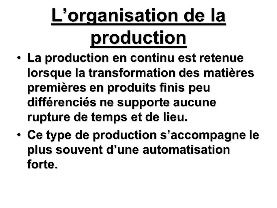 Lorganisation de la production La production en continu est retenue lorsque la transformation des matières premières en produits finis peu différencié