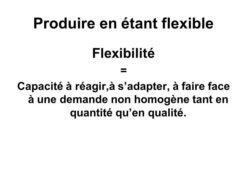 Produire en étant flexible Flexibilité = Capacité à réagir,à sadapter, à faire face à une demande non homogène tant en quantité quen qualité.
