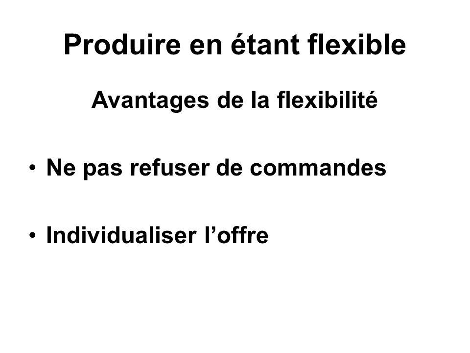Produire en étant flexible Avantages de la flexibilité Ne pas refuser de commandes Individualiser loffre