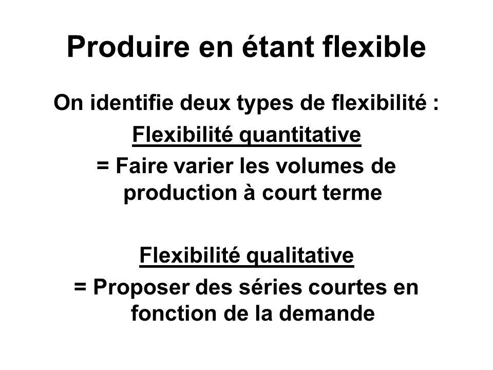 Produire en étant flexible On identifie deux types de flexibilité : Flexibilité quantitative = Faire varier les volumes de production à court terme Fl