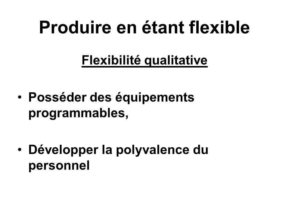Produire en étant flexible Flexibilité qualitative Posséder des équipements programmables, Développer la polyvalence du personnel