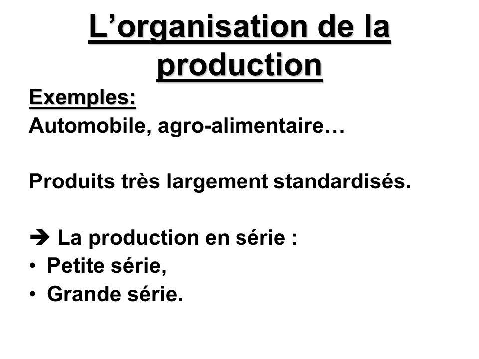 Lorganisation de la production Exemples: Automobile, agro-alimentaire… Produits très largement standardisés. La production en série : Petite série, Gr