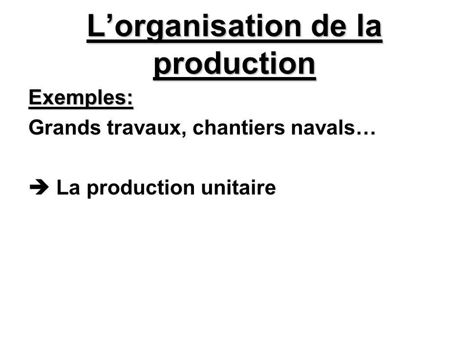 La gestion de la production Réponse à la question du texte Flux poussés: = Gestion par lamont Prévisions ventes Production Constitution de stocks