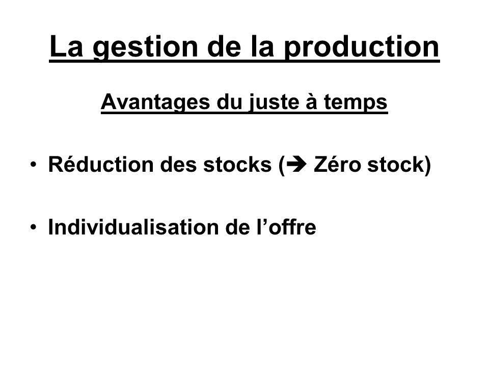 La gestion de la production Avantages du juste à temps Réduction des stocks ( Zéro stock) Individualisation de loffre