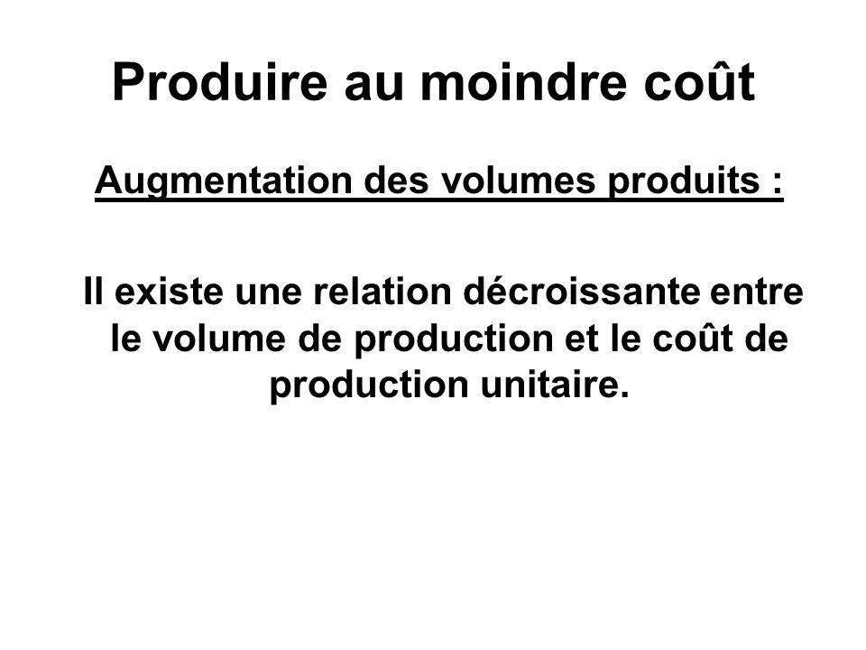 Produire au moindre coût Augmentation des volumes produits : Il existe une relation décroissante entre le volume de production et le coût de production unitaire.