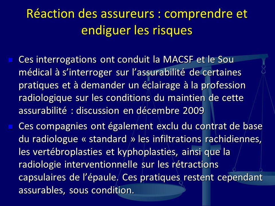 Réaction des assureurs : comprendre et endiguer les risques Ces interrogations ont conduit la MACSF et le Sou médical à sinterroger sur lassurabilité