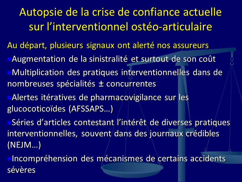 Autopsie de la crise de confiance actuelle sur linterventionnel ostéo-articulaire Au départ, plusieurs signaux ont alerté nos assureurs Augmentation d