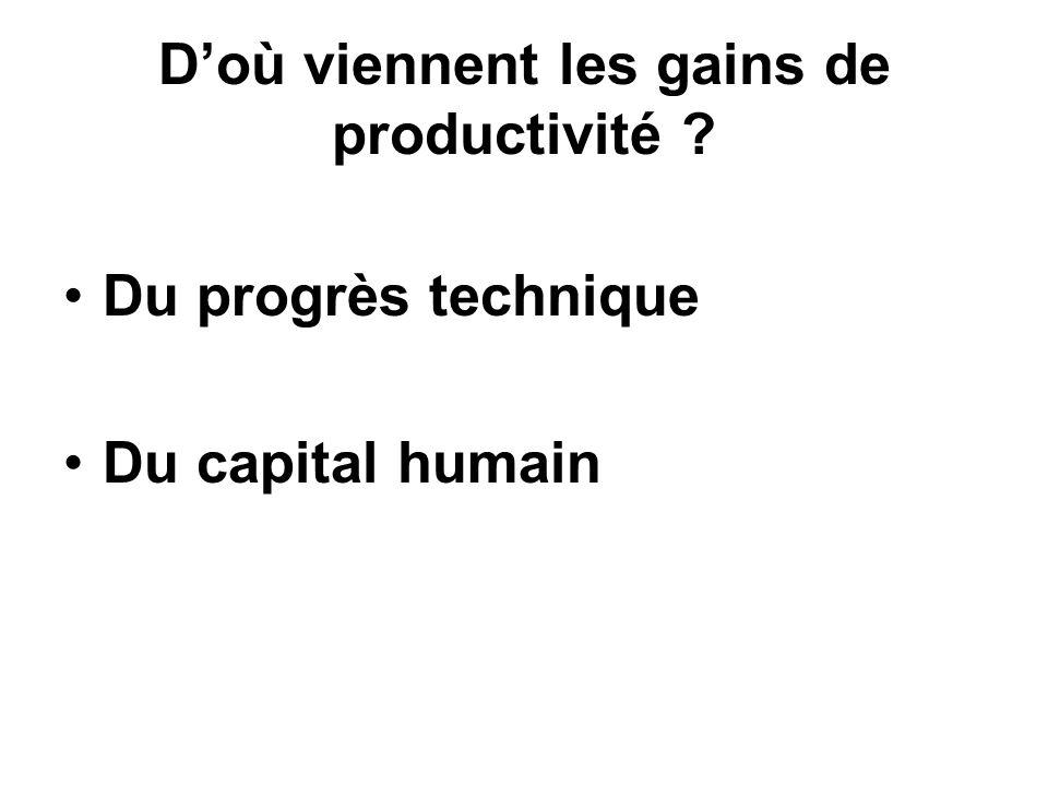 Doù viennent les gains de productivité ? Du progrès technique Du capital humain