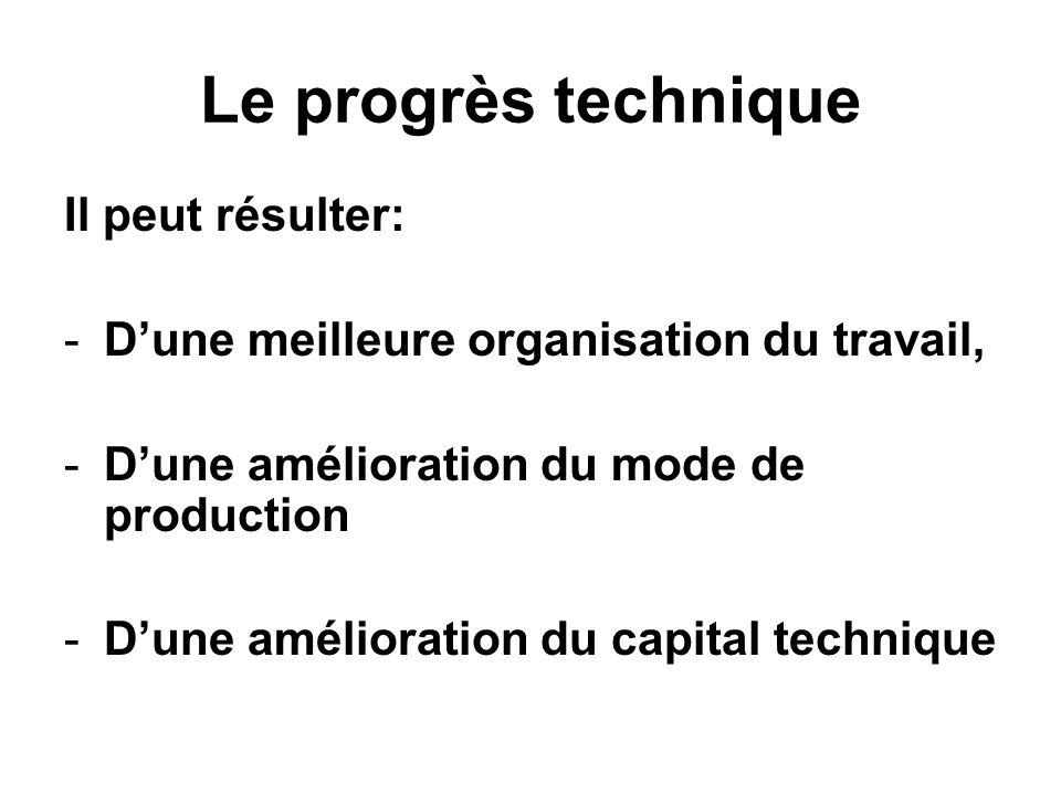Le progrès technique Il peut résulter: -Dune meilleure organisation du travail, -Dune amélioration du mode de production -Dune amélioration du capital technique