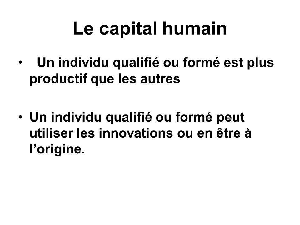 Le capital humain Un individu qualifié ou formé est plus productif que les autres Un individu qualifié ou formé peut utiliser les innovations ou en être à lorigine.
