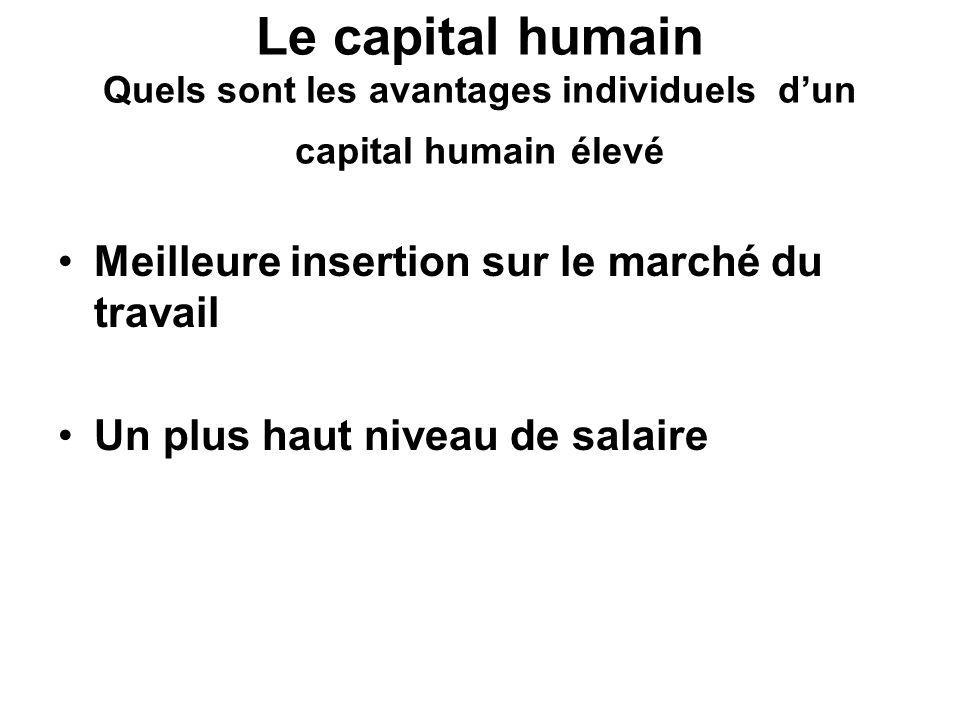 Le capital humain Quels sont les avantages individuels dun capital humain élevé Meilleure insertion sur le marché du travail Un plus haut niveau de salaire