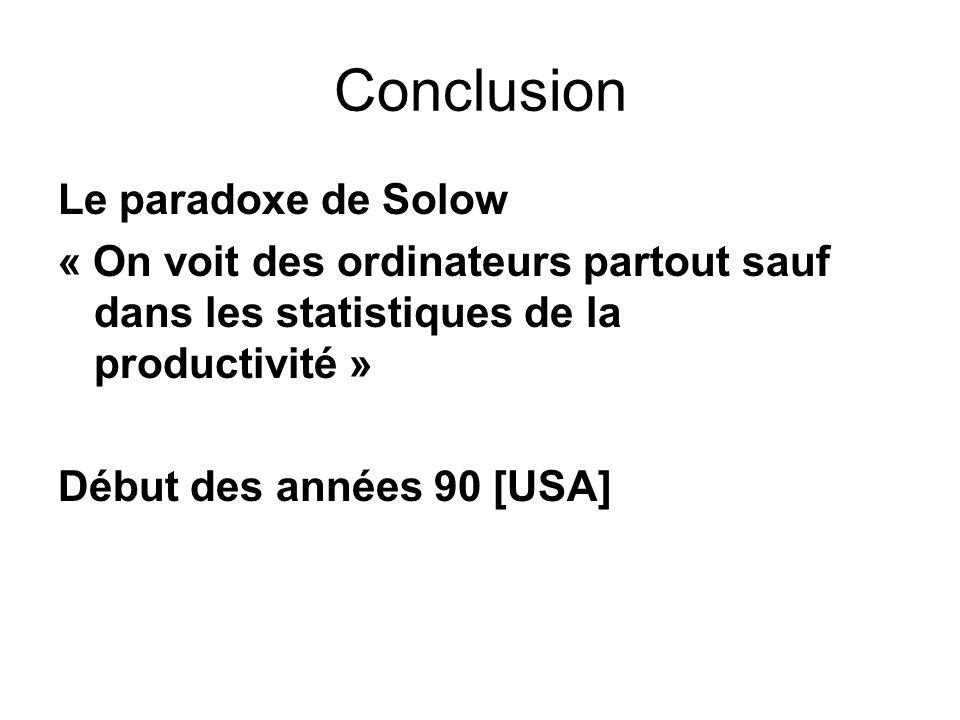 Conclusion Le paradoxe de Solow « On voit des ordinateurs partout sauf dans les statistiques de la productivité » Début des années 90 [USA]