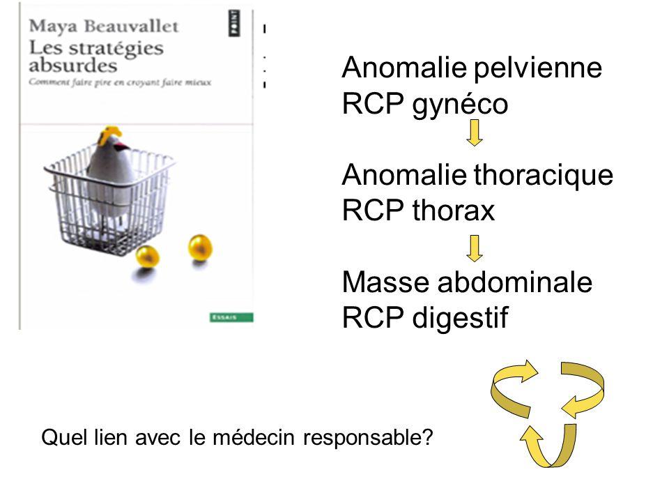 Anomalie pelvienne RCP gynéco Anomalie thoracique RCP thorax Masse abdominale RCP digestif Quel lien avec le médecin responsable?