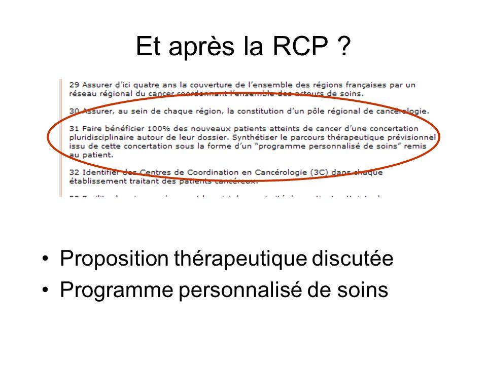 Et après la RCP ? Proposition thérapeutique discutée Programme personnalisé de soins