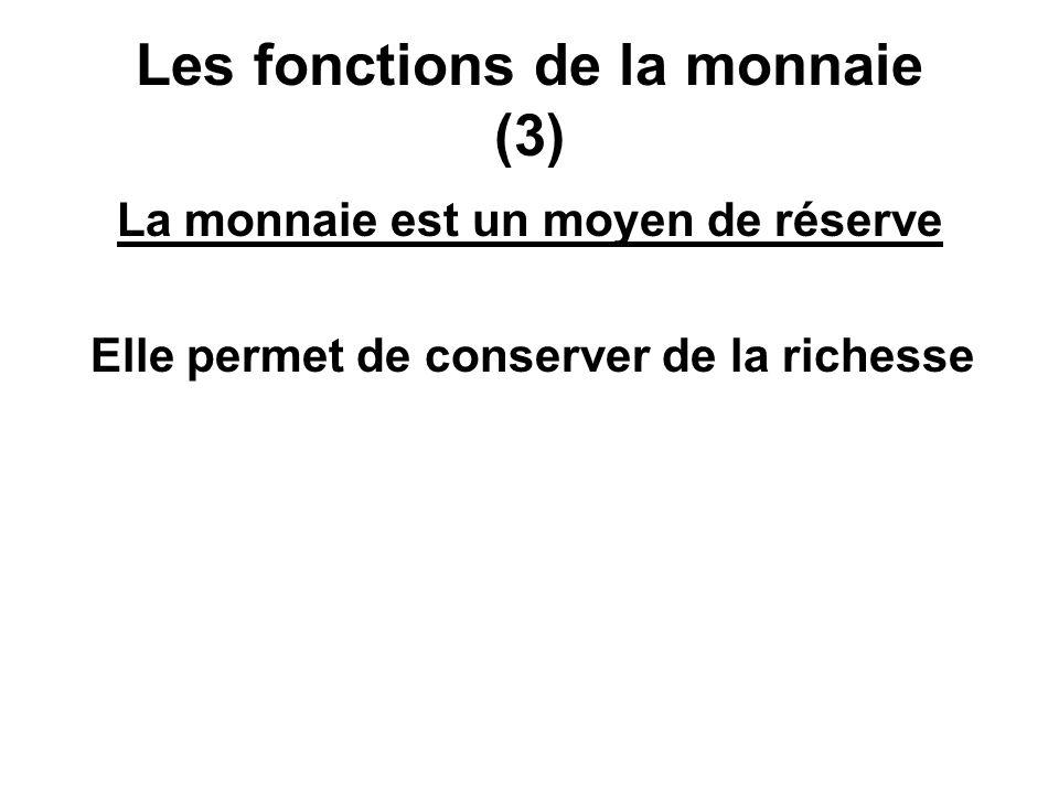 Les fonctions de la monnaie (3) La monnaie est un moyen de réserve Elle permet de conserver de la richesse