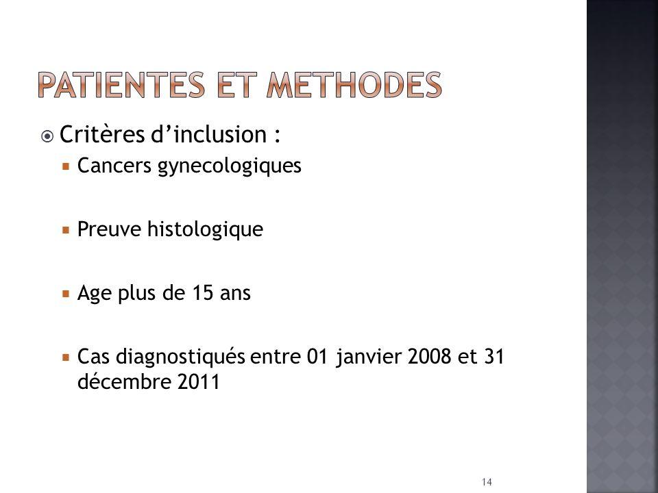 Critères dinclusion : Cancers gynecologiques Preuve histologique Age plus de 15 ans Cas diagnostiqués entre 01 janvier 2008 et 31 décembre 2011 14