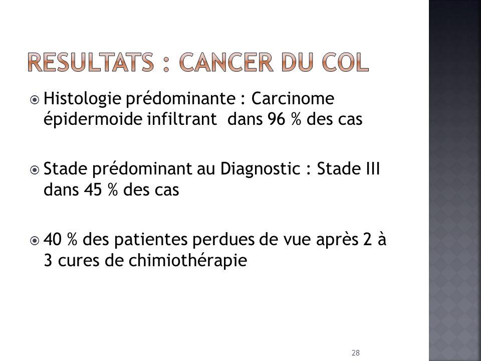 Histologie prédominante : Carcinome épidermoide infiltrant dans 96 % des cas Stade prédominant au Diagnostic : Stade III dans 45 % des cas 40 % des pa