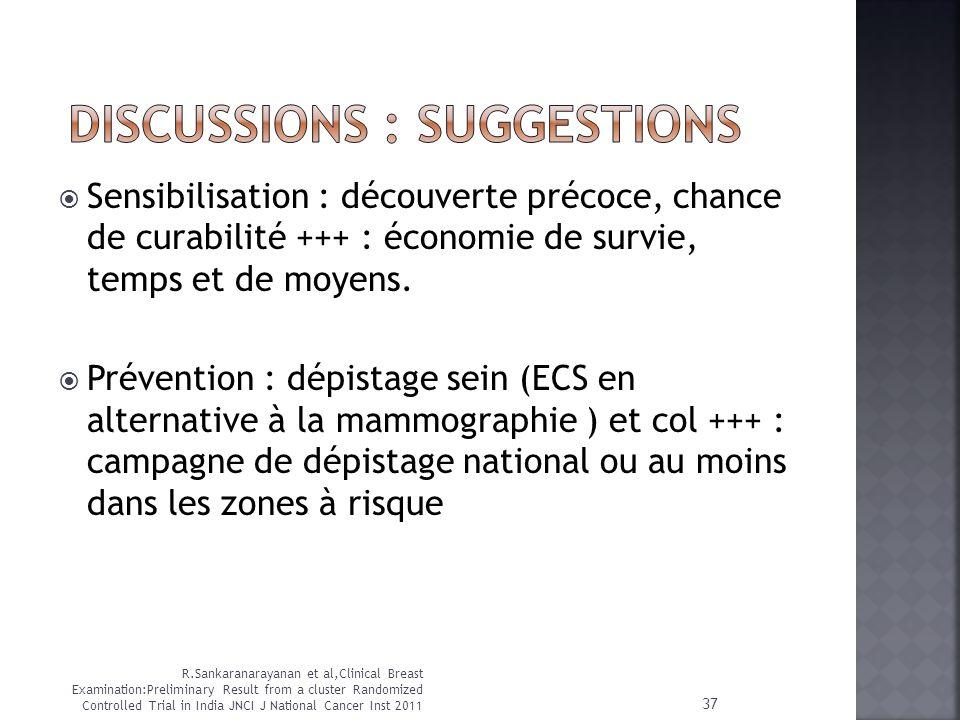 Sensibilisation : découverte précoce, chance de curabilité +++ : économie de survie, temps et de moyens. Prévention : dépistage sein (ECS en alternati