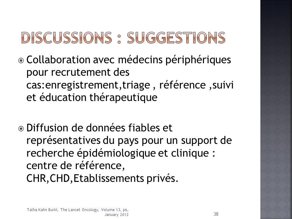 Collaboration avec médecins périphériques pour recrutement des cas:enregistrement,triage, référence,suivi et éducation thérapeutique Diffusion de donn