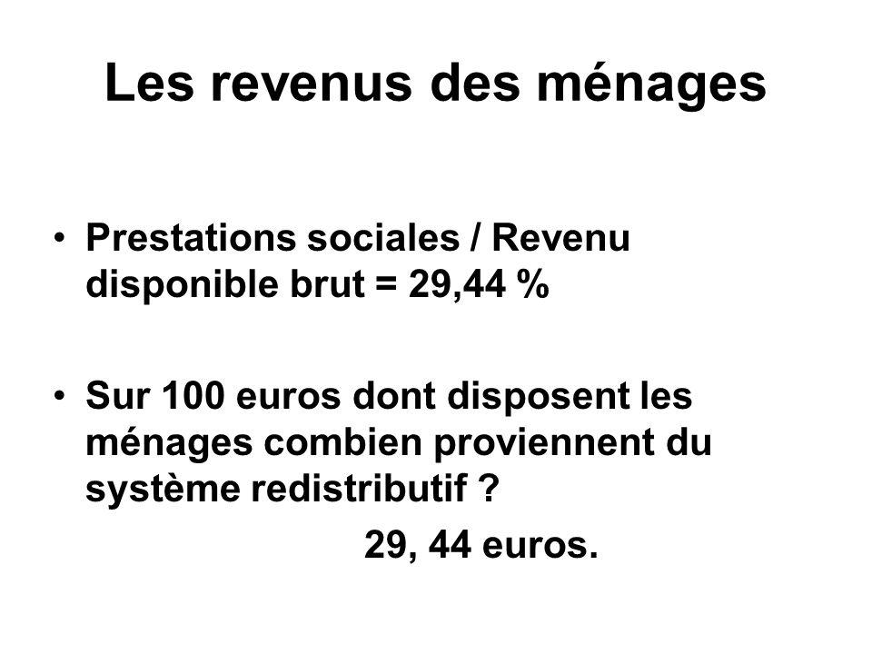 Les revenus des ménages Prestations sociales / Revenu disponible brut = 29,44 % Sur 100 euros dont disposent les ménages combien proviennent du systèm