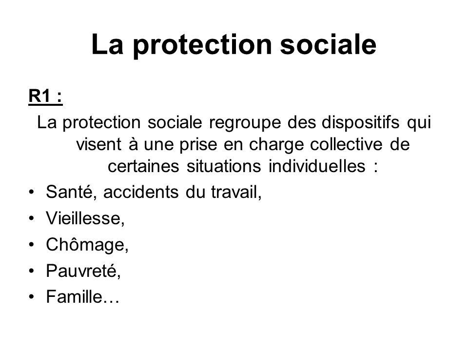 La protection sociale R1 : La protection sociale regroupe des dispositifs qui visent à une prise en charge collective de certaines situations individu