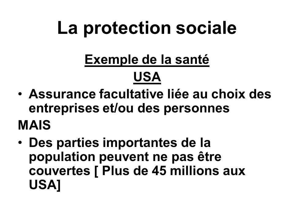 La protection sociale Exemple de la santé USA Assurance facultative liée au choix des entreprises et/ou des personnes MAIS Des parties importantes de