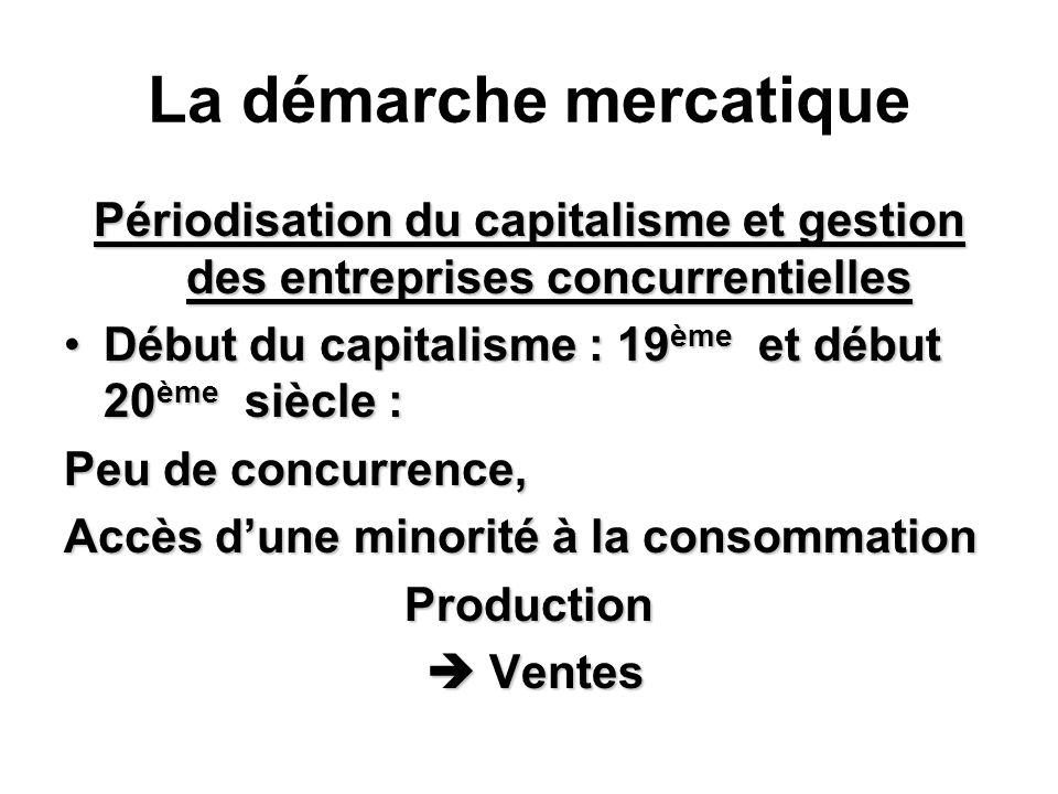 La démarche mercatique Périodisation du capitalisme et gestion des entreprises concurrentielles Début du capitalisme : 19 ème et début 20 ème siècle :