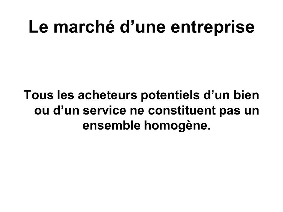 Le marché dune entreprise Tous les acheteurs potentiels dun bien ou dun service ne constituent pas un ensemble homogène.
