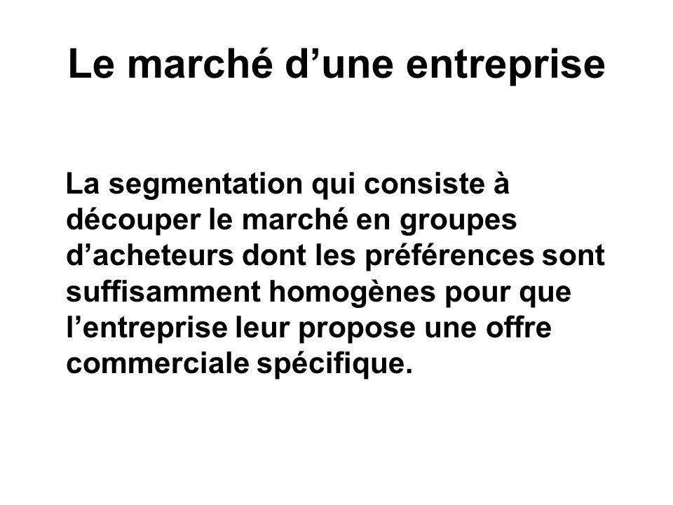 Le marché dune entreprise La segmentation qui consiste à découper le marché en groupes dacheteurs dont les préférences sont suffisamment homogènes pou