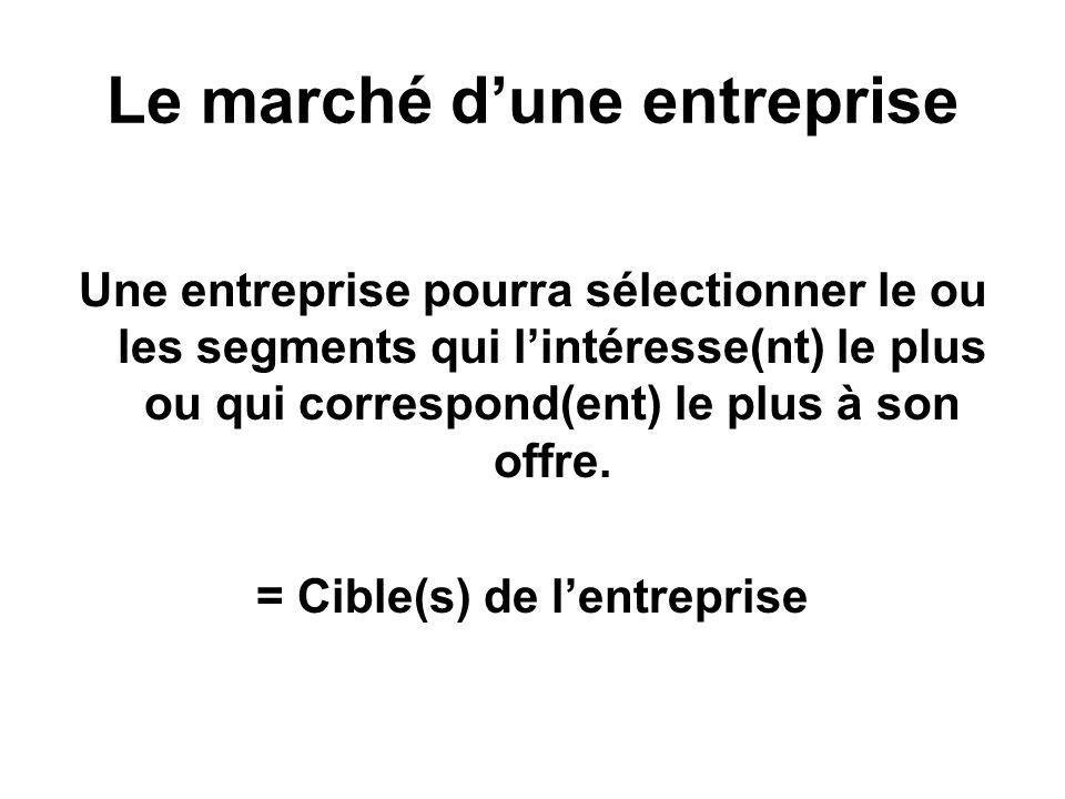 Le marché dune entreprise Une entreprise pourra sélectionner le ou les segments qui lintéresse(nt) le plus ou qui correspond(ent) le plus à son offre.