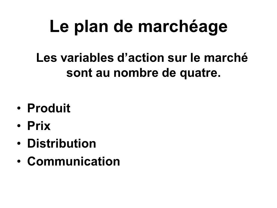 Le plan de marchéage Les variables daction sur le marché sont au nombre de quatre. Produit Prix Distribution Communication