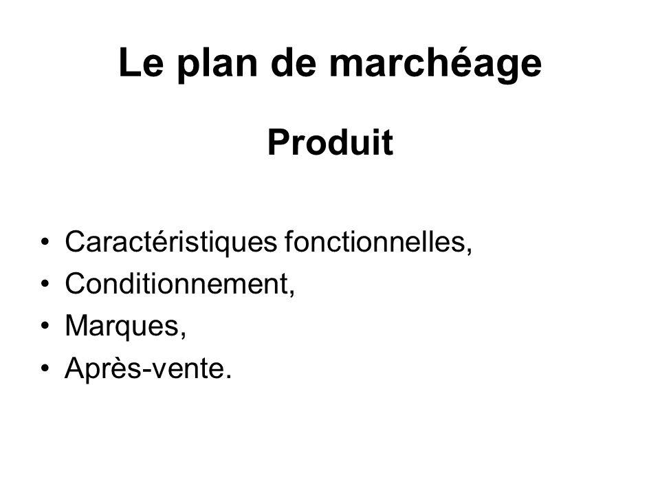 Le plan de marchéage Produit Caractéristiques fonctionnelles, Conditionnement, Marques, Après-vente.