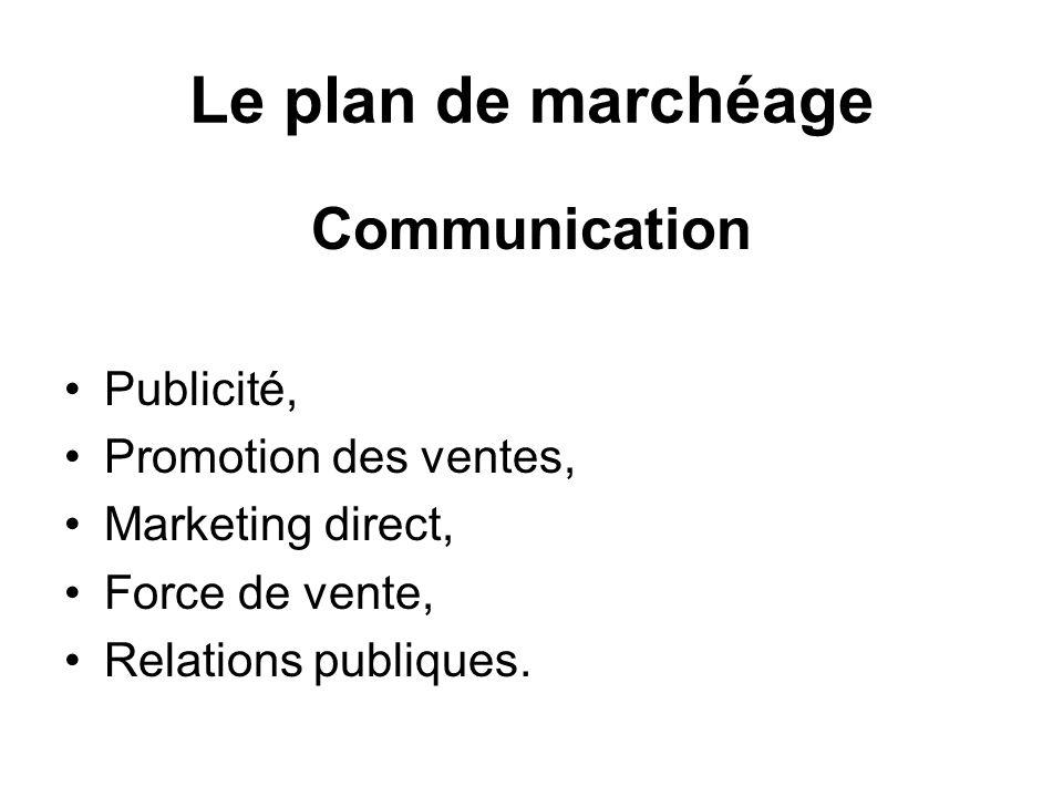 Le plan de marchéage Communication Publicité, Promotion des ventes, Marketing direct, Force de vente, Relations publiques.