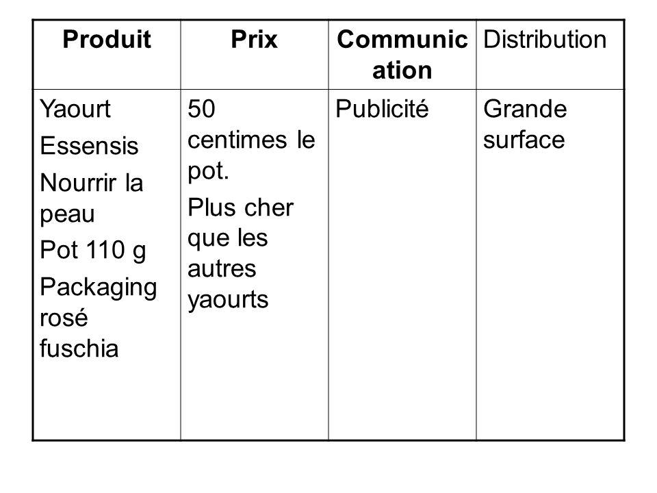 ProduitPrixCommunic ation Distribution Yaourt Essensis Nourrir la peau Pot 110 g Packaging rosé fuschia 50 centimes le pot. Plus cher que les autres y