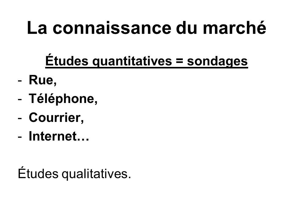 La connaissance du marché Études quantitatives = sondages -Rue, -Téléphone, -Courrier, -Internet… Études qualitatives.