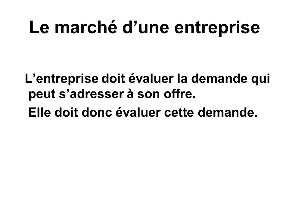 Le marché dune entreprise Lentreprise doit évaluer la demande qui peut sadresser à son offre. Elle doit donc évaluer cette demande.