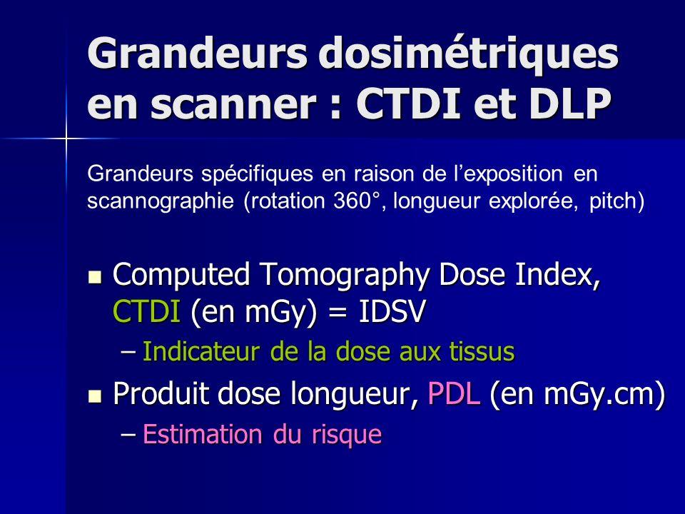 Grandeurs dosimétriques en scanner : CTDI et DLP Computed Tomography Dose Index, CTDI (en mGy) = IDSV Computed Tomography Dose Index, CTDI (en mGy) =