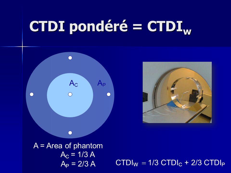 CTDI pondéré = CTDI w ACAC ACAC APAP A C = 1/3 A A P = 2/3 A A = Area of phantom CTDI W 1/3 CTDI C + 2/3 CTDI P