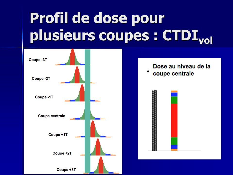 Profil de dose pour plusieurs coupes : CTDI vol